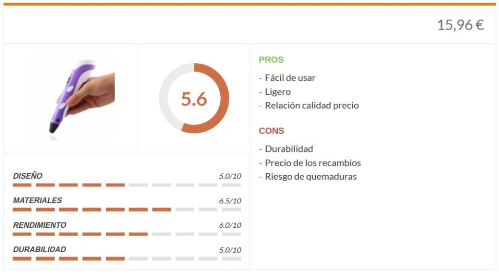 Review4bits diagrama de calidad
